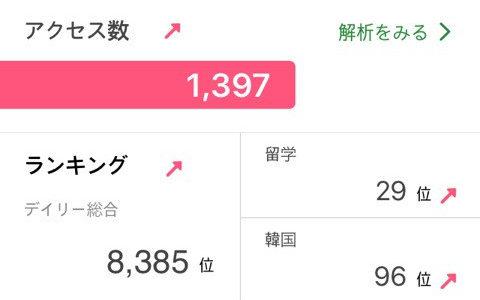 【カカオフレンズ】ソウル駅で発見!カカオフレンズ看板!